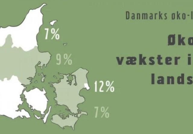 Sådan ser det danske øko-landkort ud